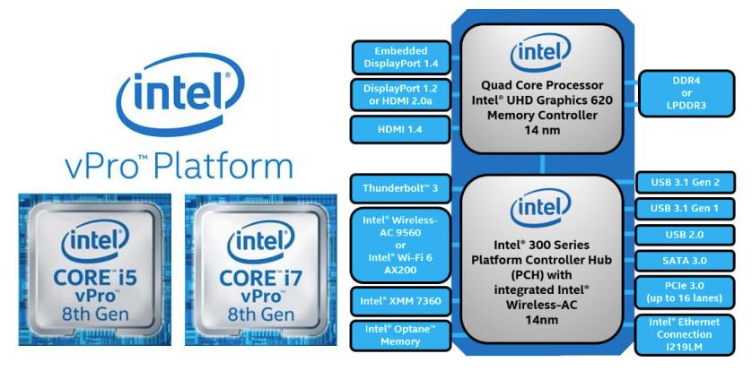 Intel CPUs 8th generation