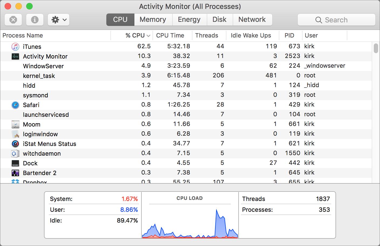 Activity Monitor CPU