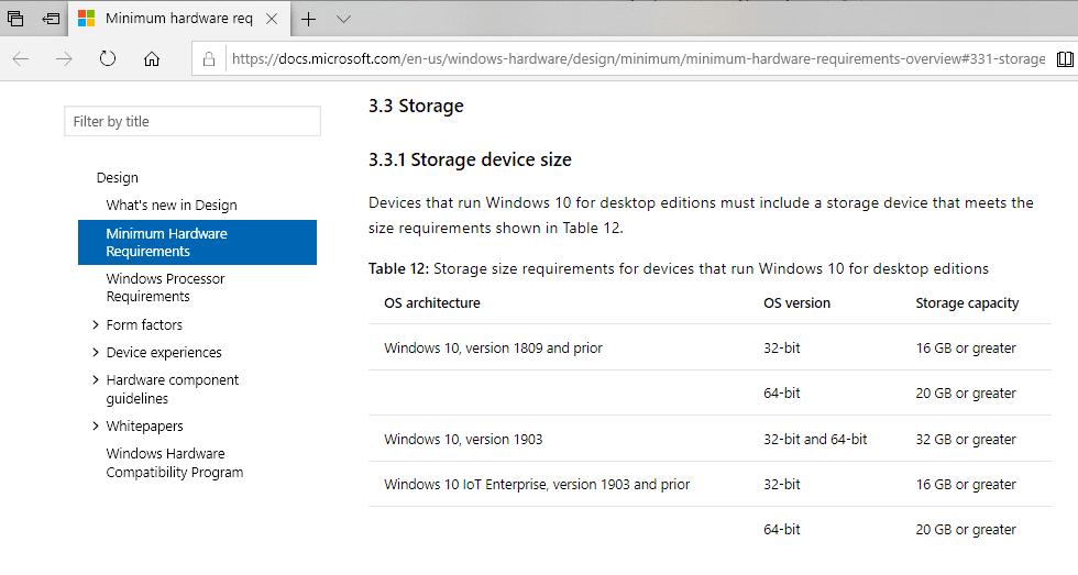 Required Minimum Disk Space